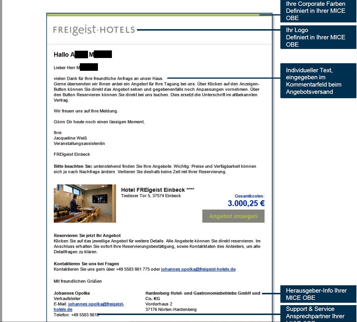 Angebots E Mail Konfigurieren Expedia Meetingmarket